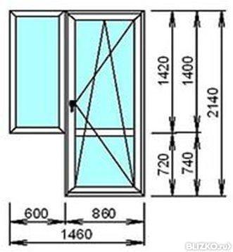 Бюджетное окно, тюмень, цена и фото, объявление 6311.
