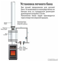 Теплообменники красноярск Кожухотрубный конденсатор Alfa Laval CRF273-5-S 2P Каспийск